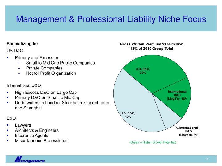 Management & Professional Liability Niche Focus