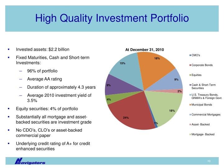 High Quality Investment Portfolio