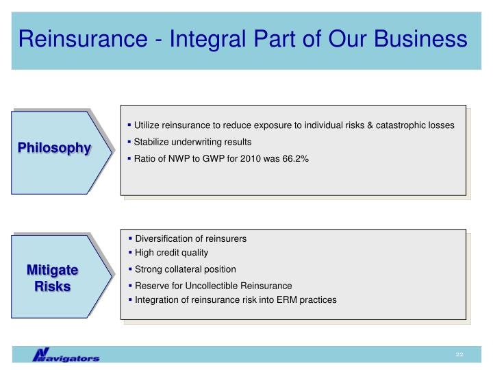 Reinsurance - Integral Part of Our Business