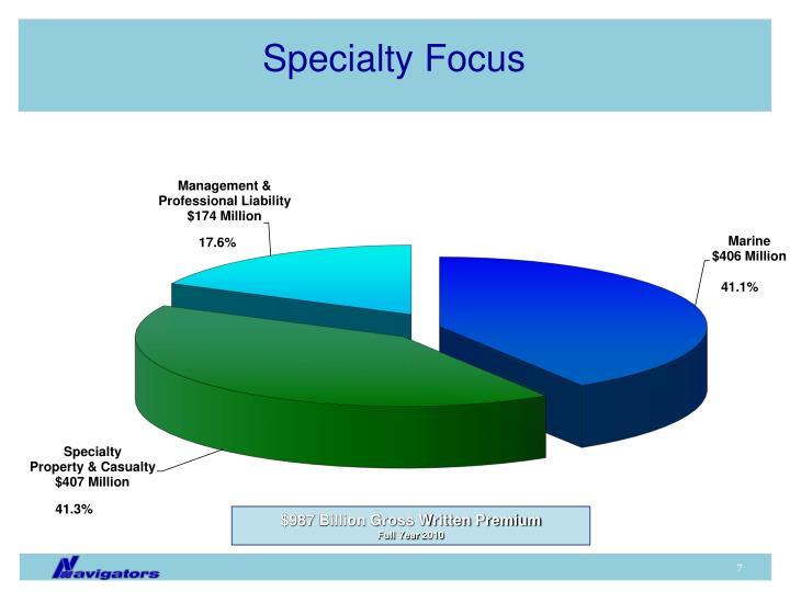 Specialty Focus