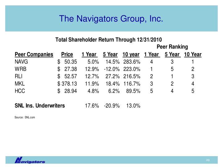 The Navigators Group, Inc.