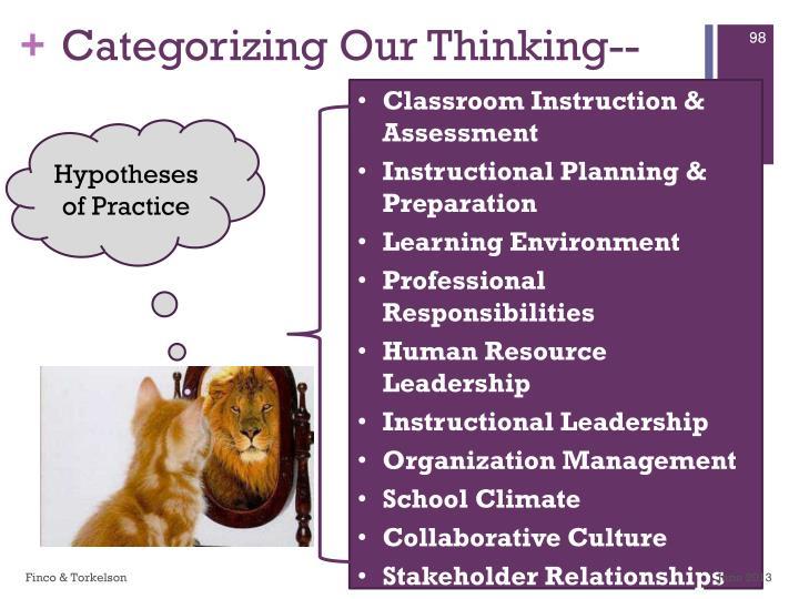 Categorizing Our Thinking--