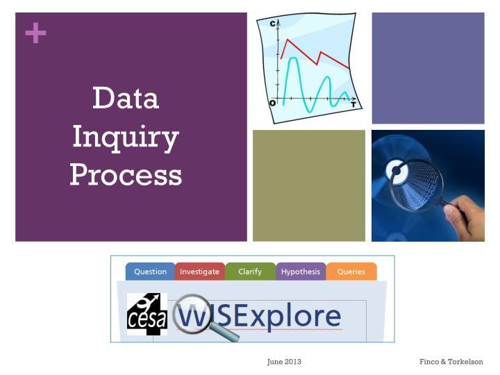 Data Inquiry Process