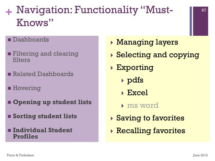 "Navigation: Functionality ""Must-Knows"""