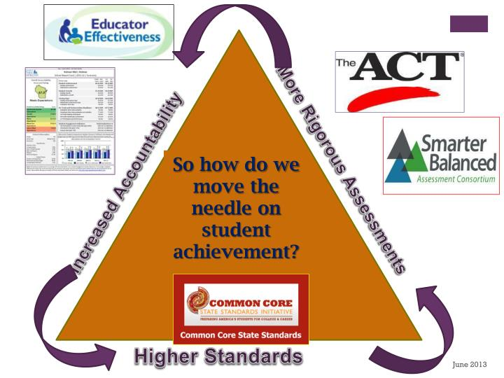 So how do we move the needle on student achievement?