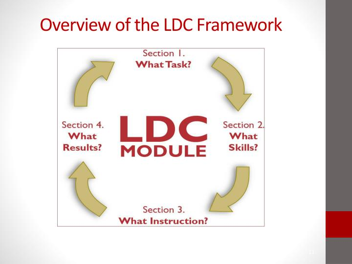 Overview of the LDC Framework