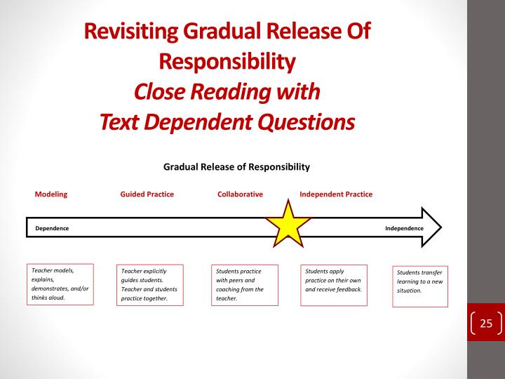 Revisiting Gradual Release Of Responsibility