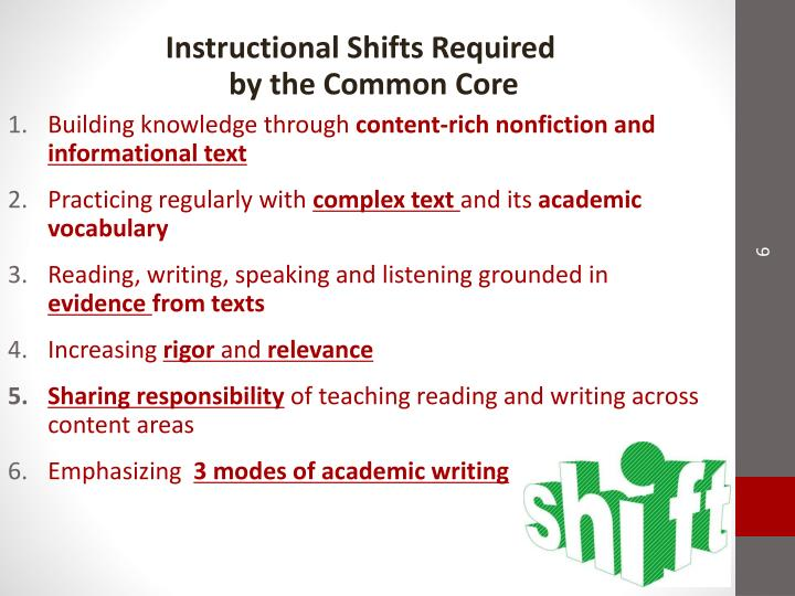 Instructional Shifts Required                                    by the Common Core