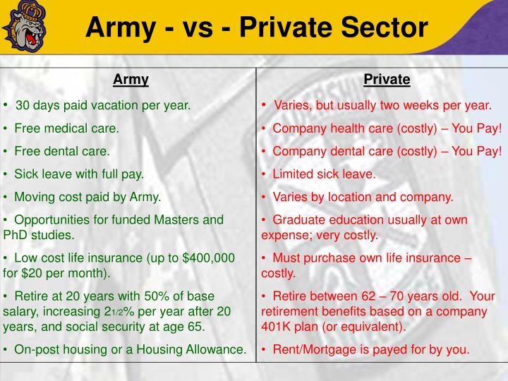 Army -