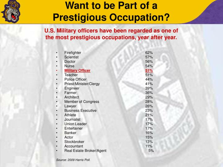 Want to be Part of a                           Prestigious Occupation?