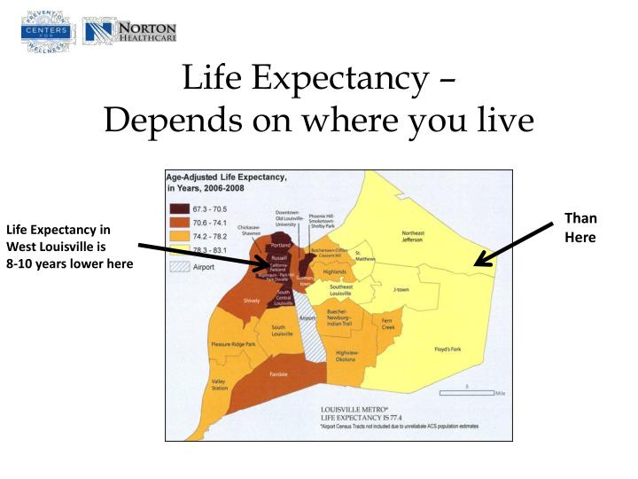 Life Expectancy –