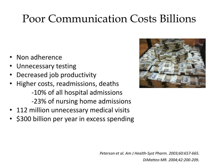Poor Communication Costs Billions
