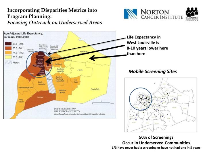 Incorporating Disparities Metrics into