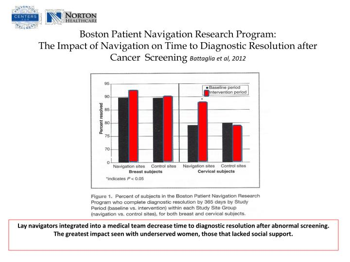 Boston Patient Navigation Research Program: