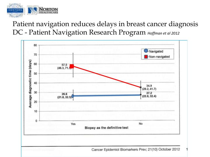 Patient navigation reduces delays in breast cancer diagnosis