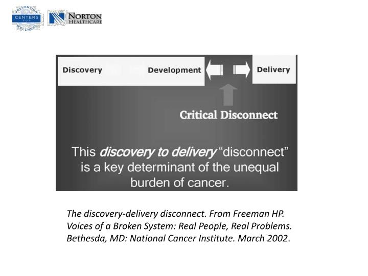The discovery-delivery disconnect. From Freeman HP. Voices of a Broken System: Real People, Real Problems.