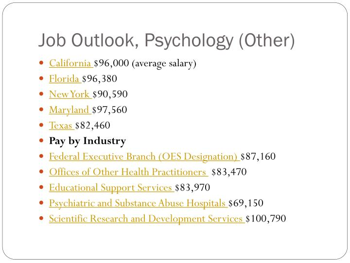 Job Outlook, Psychology (Other)