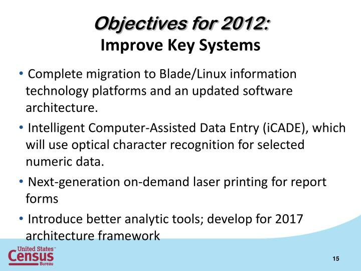 Objectives for 2012: