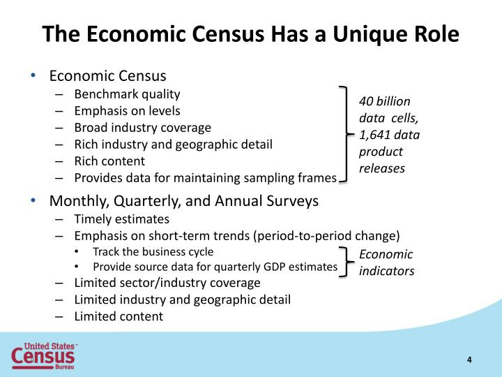 The Economic Census Has a Unique Role