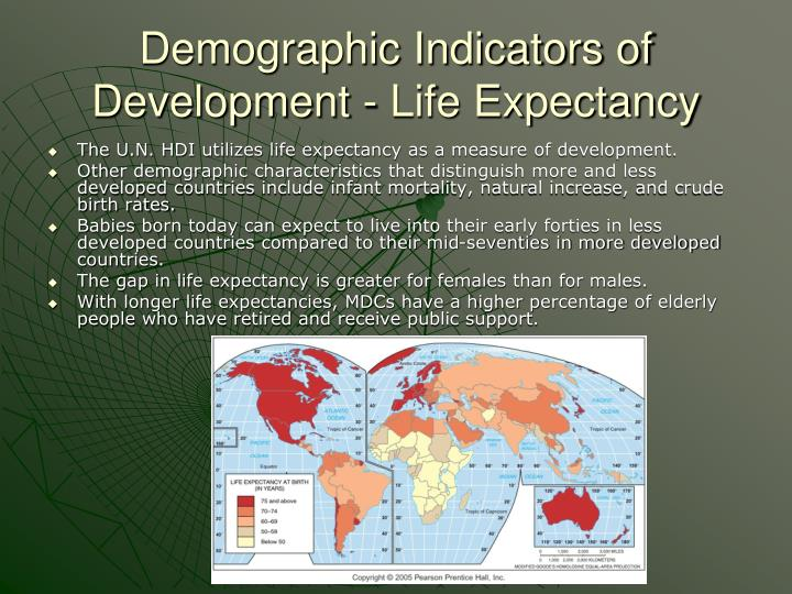 Demographic Indicators of Development - Life Expectancy