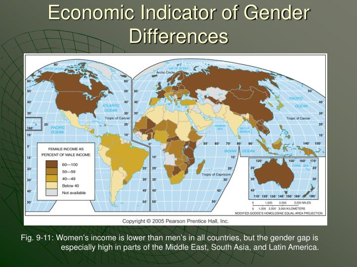 Economic Indicator of Gender Differences