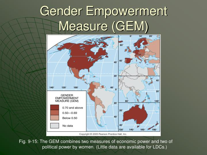 Gender Empowerment Measure (GEM)