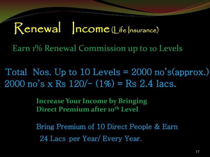 Renewal    Income