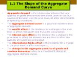 1 1 the slope of the aggregate demand curve