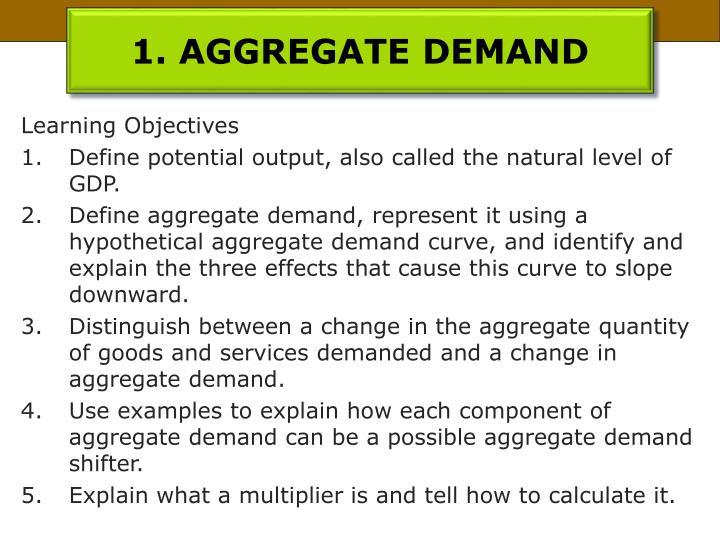 1. AGGREGATE DEMAND