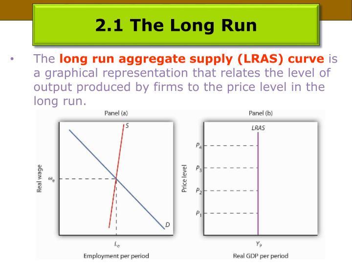 2.1 The Long Run