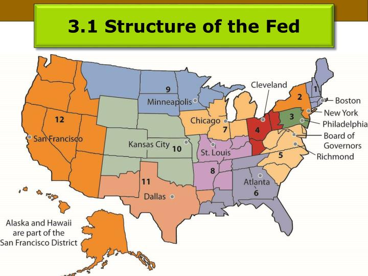 3.1 Structure of the Fed