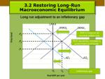 3 2 restoring long run macroeconomic equilibrium