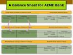 a balance sheet for acme bank1