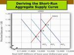 deriving the short run aggregate supply curve