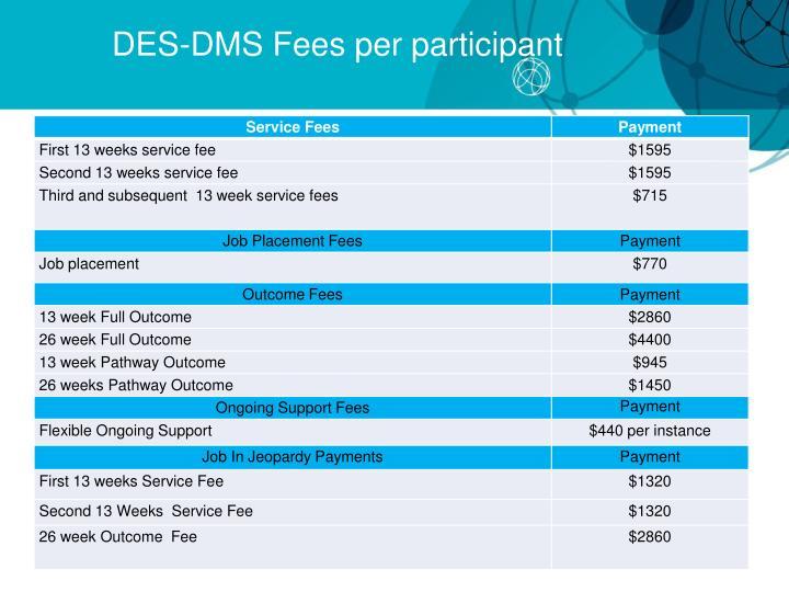 DES-DMS Fees per participant