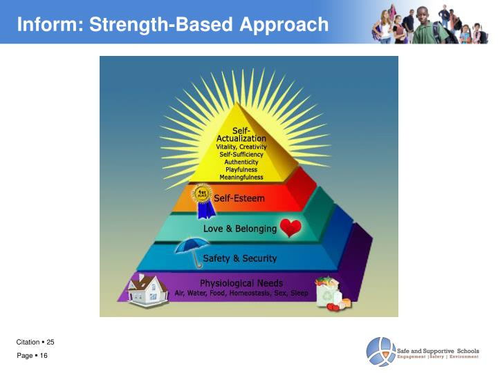 Inform: Strength-Based Approach