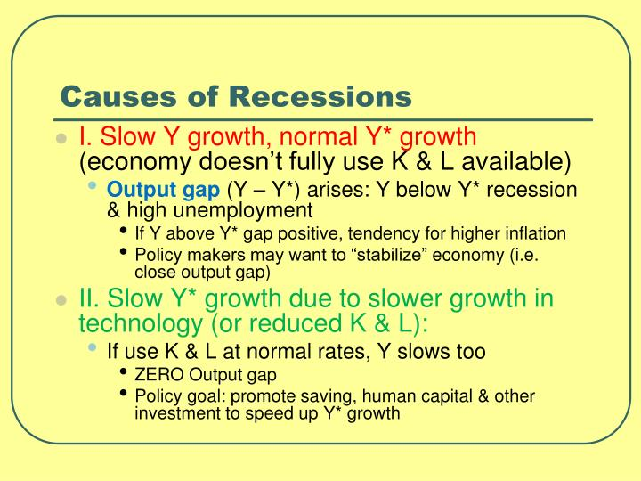 Causes of Recessions