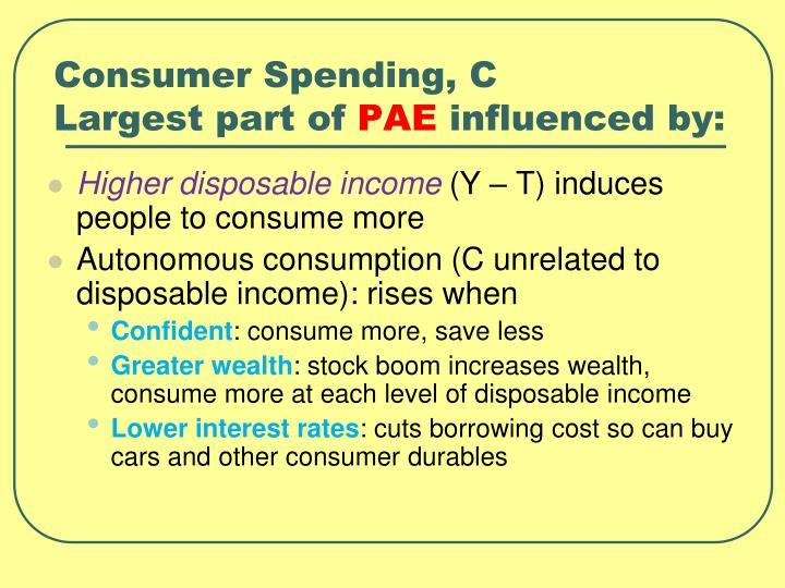 Consumer Spending, C
