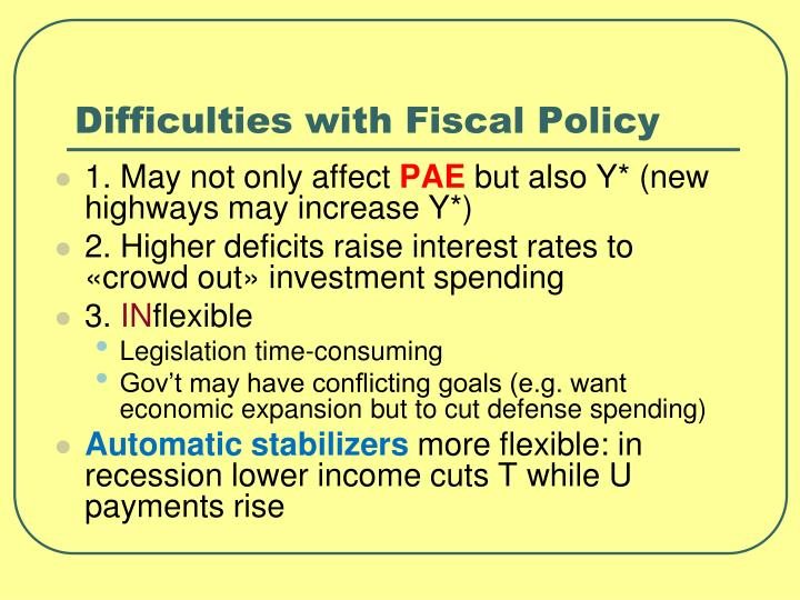 Difficulties with Fiscal Policy