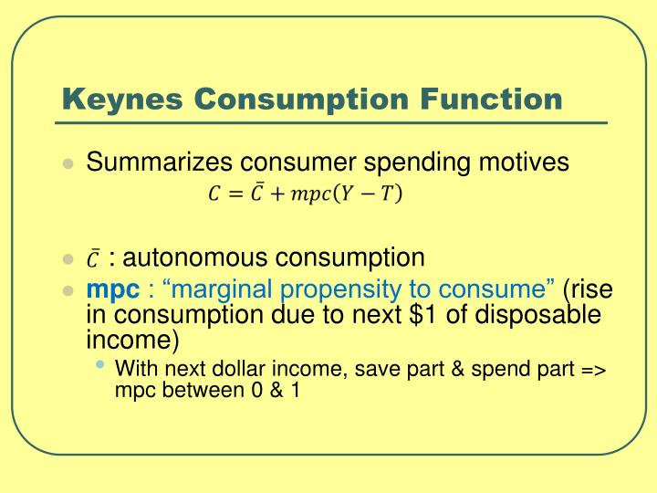 Keynes Consumption Function
