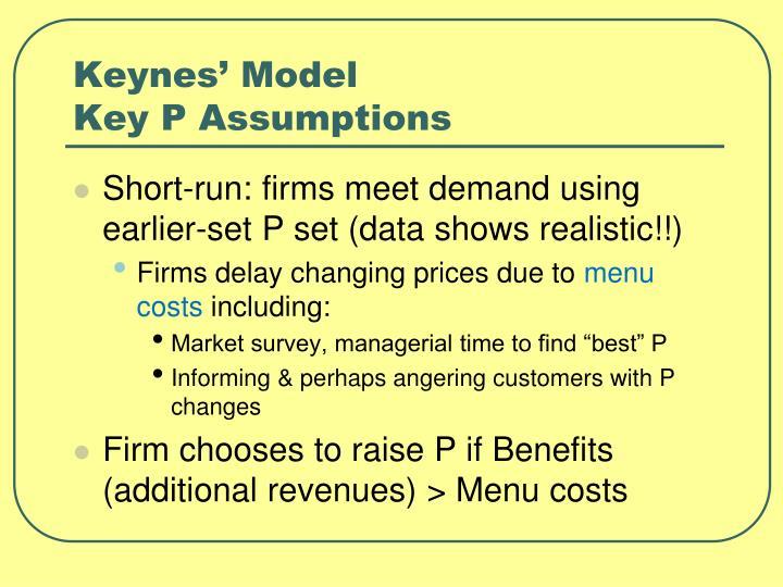 Keynes' Model