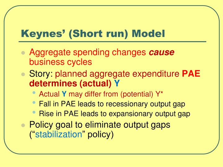 Keynes' (Short run) Model