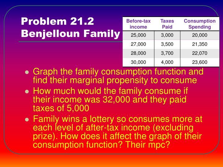Problem 21.2