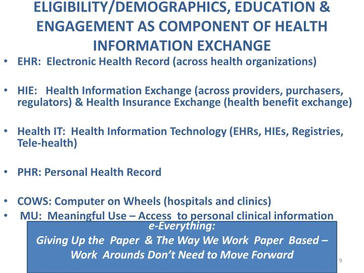 ELIGIBILITY/DEMOGRAPHICS, EDUCATION & ENGAGEMENT AS COMPONENT OF HEALTH INFORMATION EXCHANGE