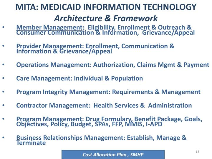 MITA: MEDICAID INFORMATION TECHNOLOGY