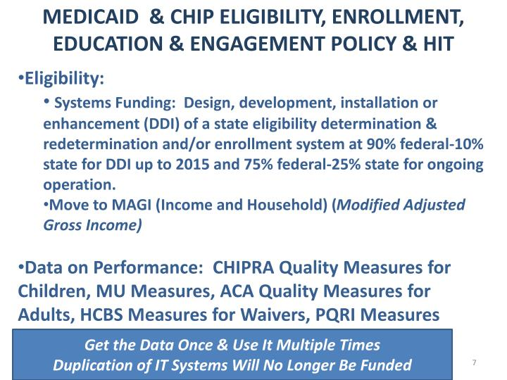 MEDICAID  & CHIP ELIGIBILITY, ENROLLMENT, EDUCATION & ENGAGEMENT POLICY & HIT