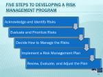 five steps to developing a risk management program
