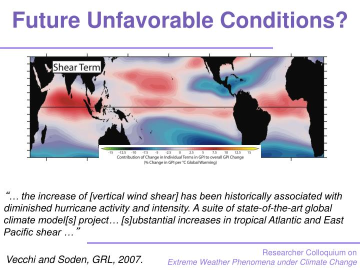 Future Unfavorable Conditions?