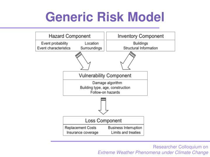Generic Risk Model