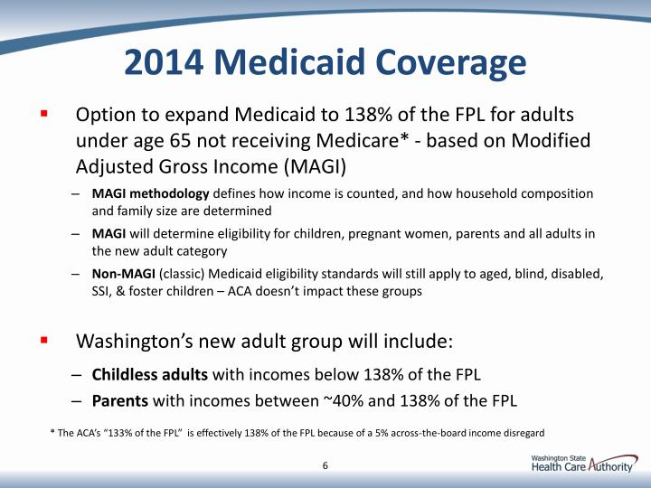 2014 Medicaid Coverage